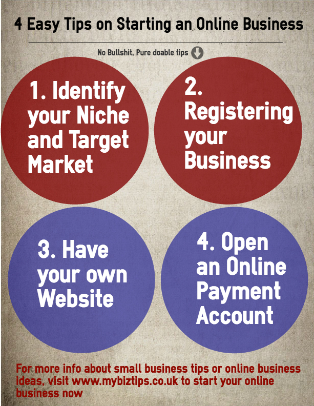 4 tips on starting an online business
