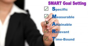 Business Smart Goal Setting