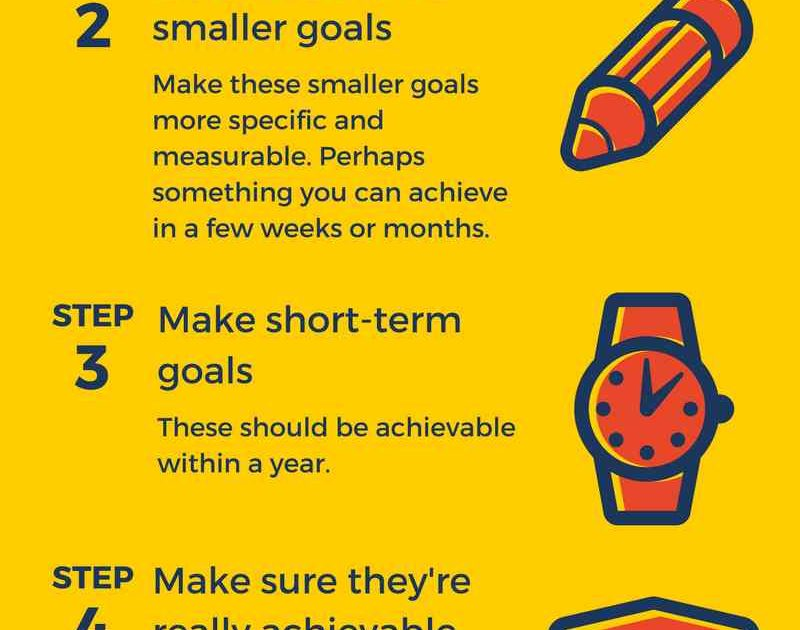 goal setting for UK small business