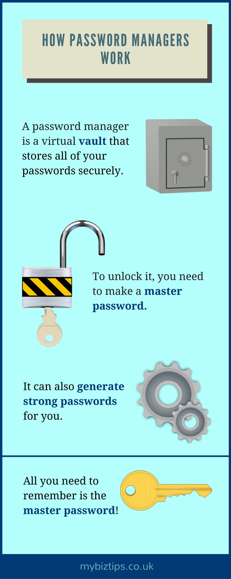 online security password managers