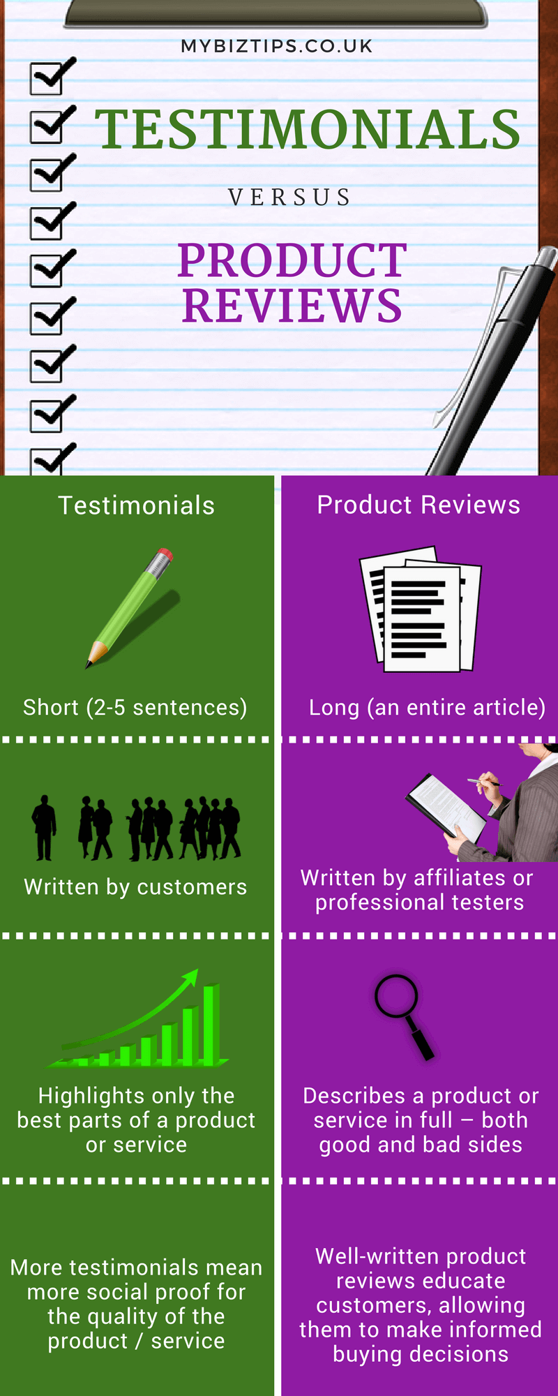 testimonials product reviews