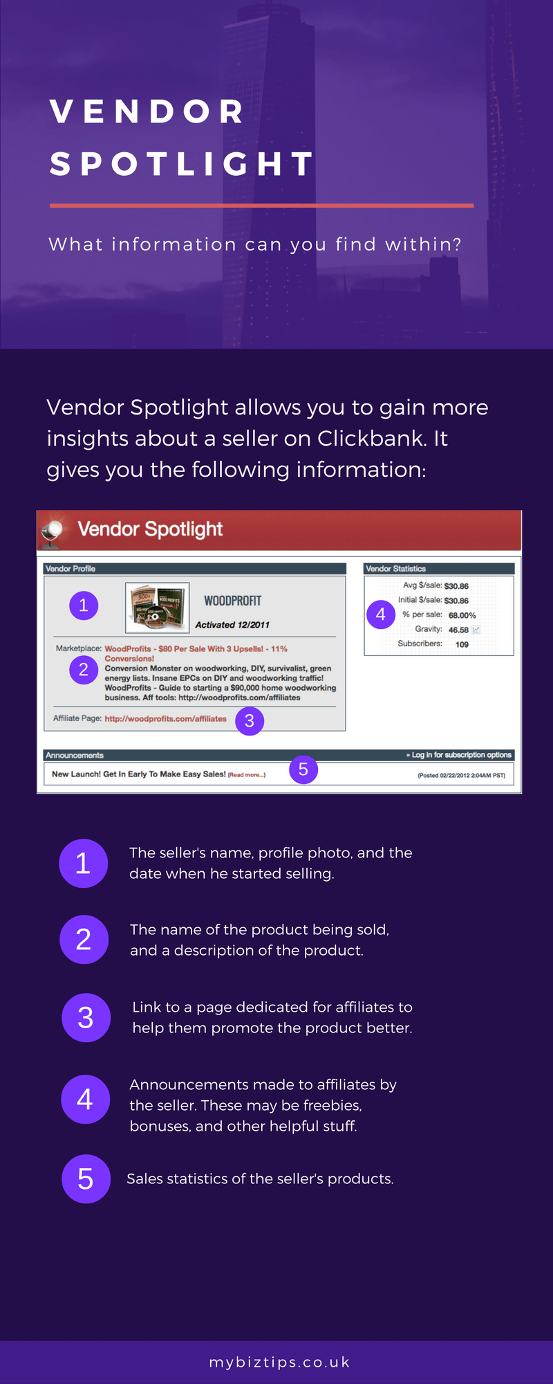 Clickbank UK vendor spotlight