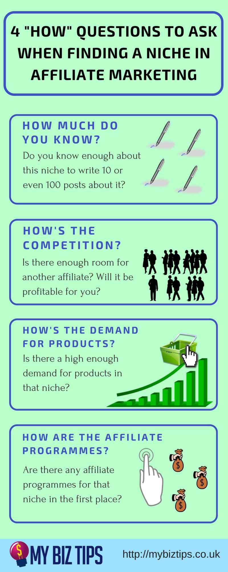 UK affiliate marketing niche