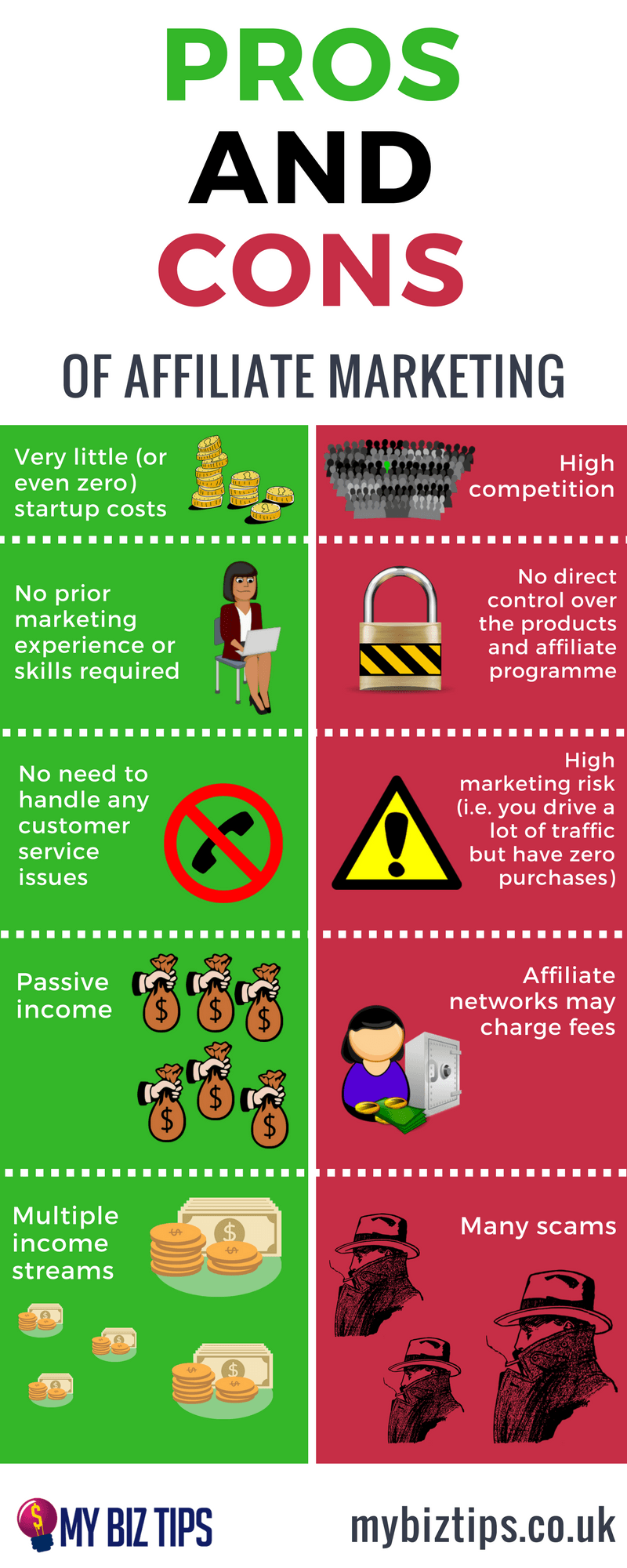 affiliate marketing in the UK pros cons
