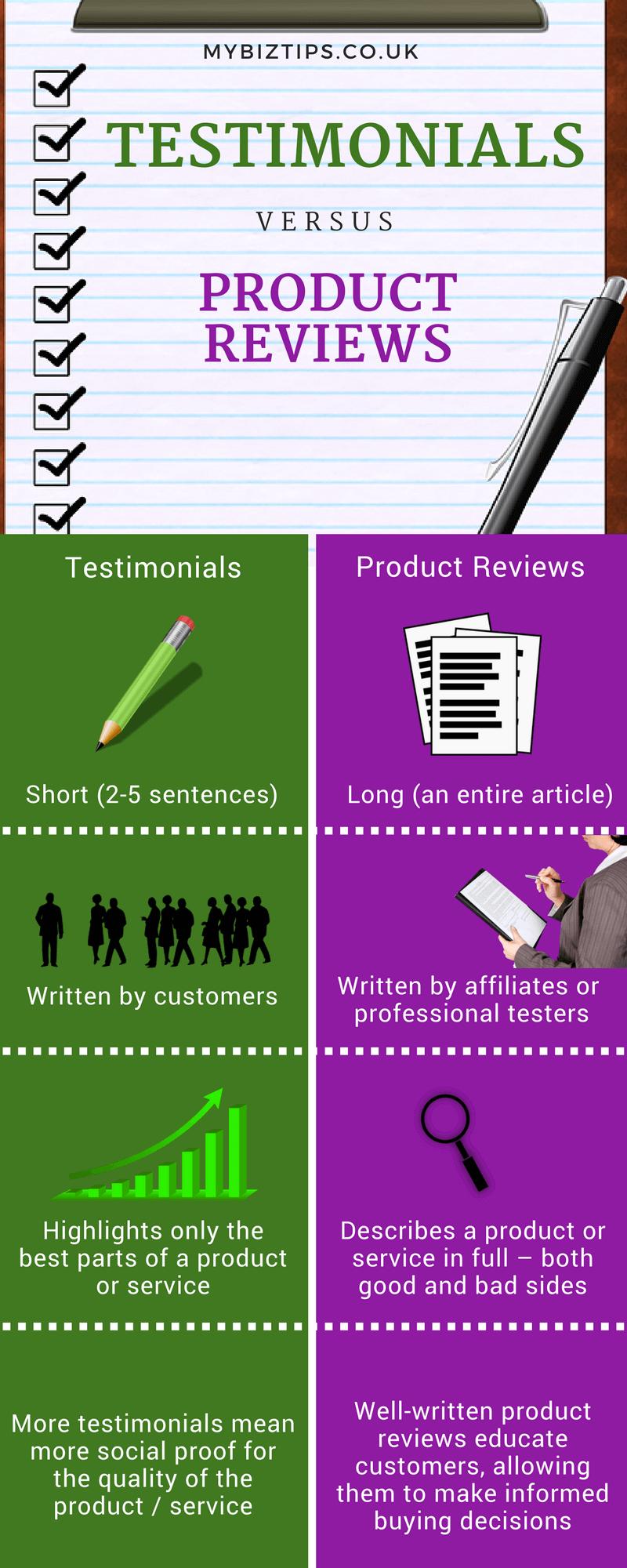 testimonials product reviews