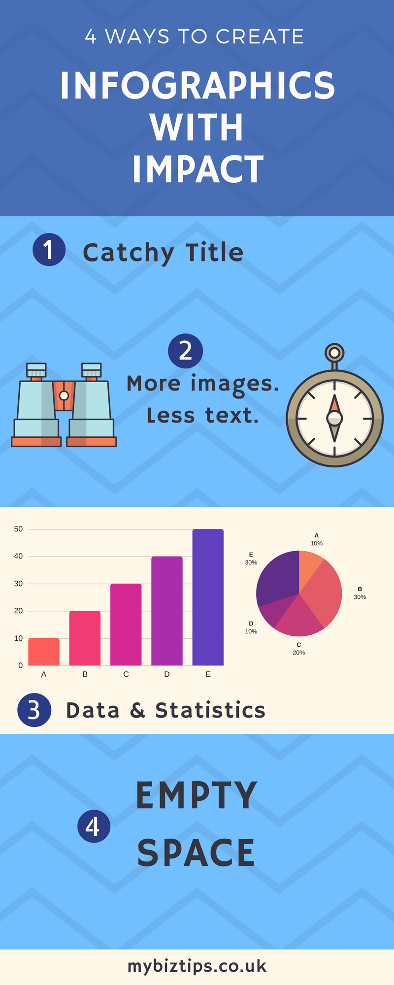 Content marketing UK infographics