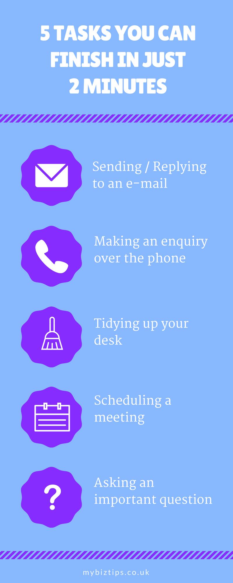home business UK productivity